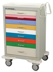 Pediatric Emergency Cart